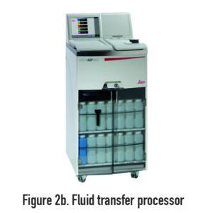 Fluid transfer processor